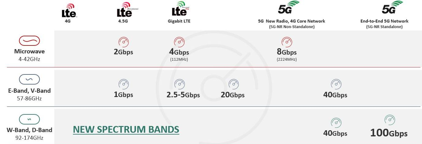 single channel capacity2